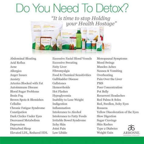 arbonne 28 detox cleanse diet picture 9