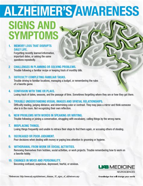 signs and symptoms coxydia in s picture 7