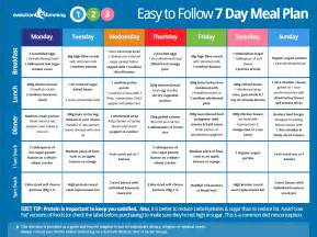 weight loss on the go diet plan picture 13
