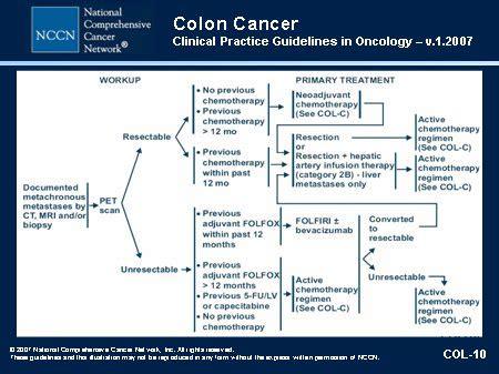colon cancer treatments picture 3