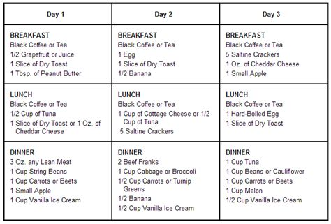aha diet plan picture 1