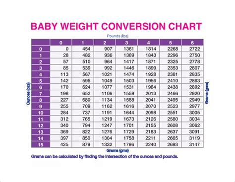weight loss in infants picture 1