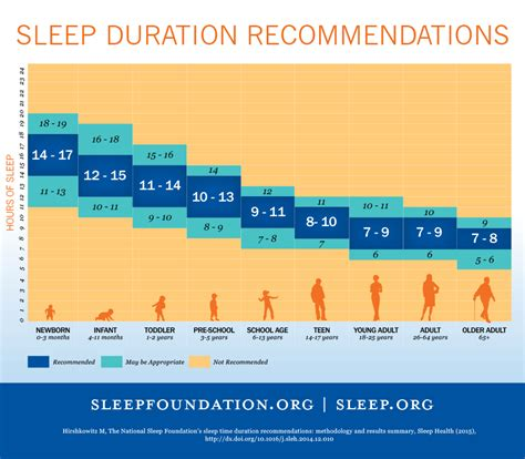 average amount of sleep an american gets picture 8