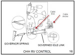 hmsk100 linkage diagram of caburetor picture 19