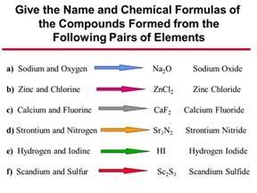 chromium vi sulfide formula picture 3