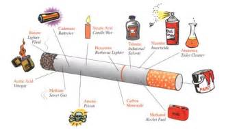 chemicals of secondhand smoke picture 13