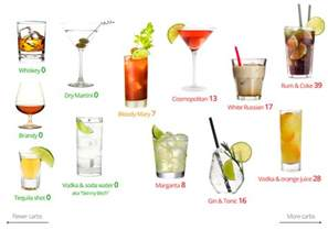 alcohol and diet picture 9