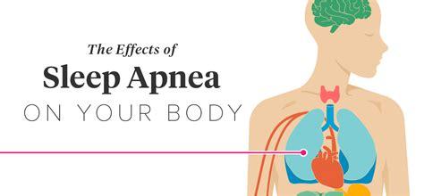 effect of on sleep apnea picture 2