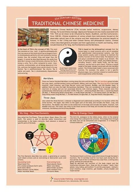 Chinese herbal training picture 5