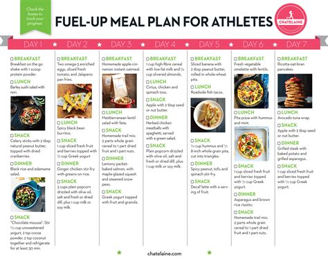 weight loss plans for athletes picture 1