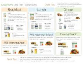 weight loss gfruit pills picture 1