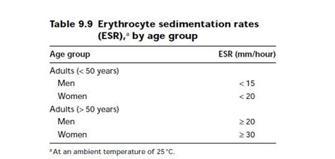 sed rate test for yeast infection picture 13