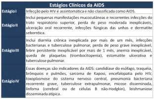 hiv setomas picture 10