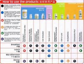 la weight loss product list picture 11