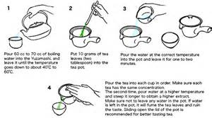 how to make trimtuf tea picture 7
