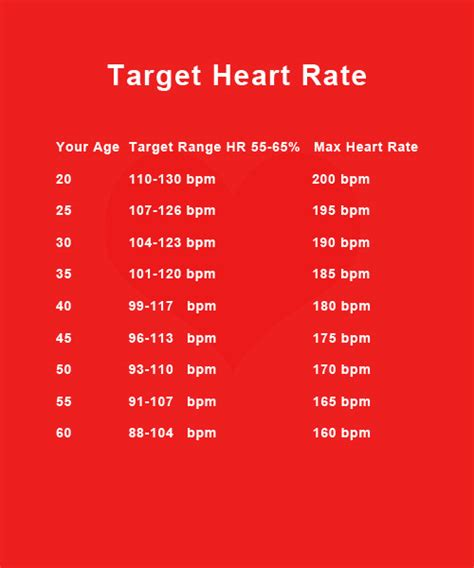 calculate fat burning heart rate picture 5