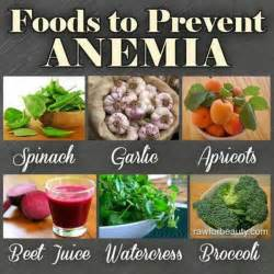 anemia diet picture 1