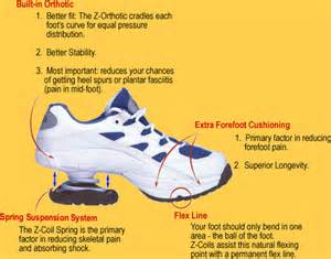 z coil pain relief foot picture 3