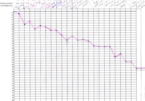 weight loss graph printable picture 11