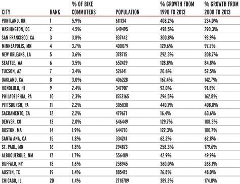 2014 census report aging picture 1