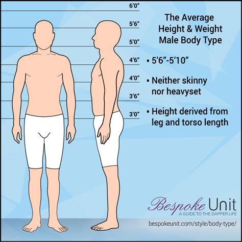 average size of a male glans picture 7