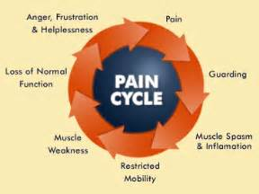 multiple sclerosis h pain picture 9