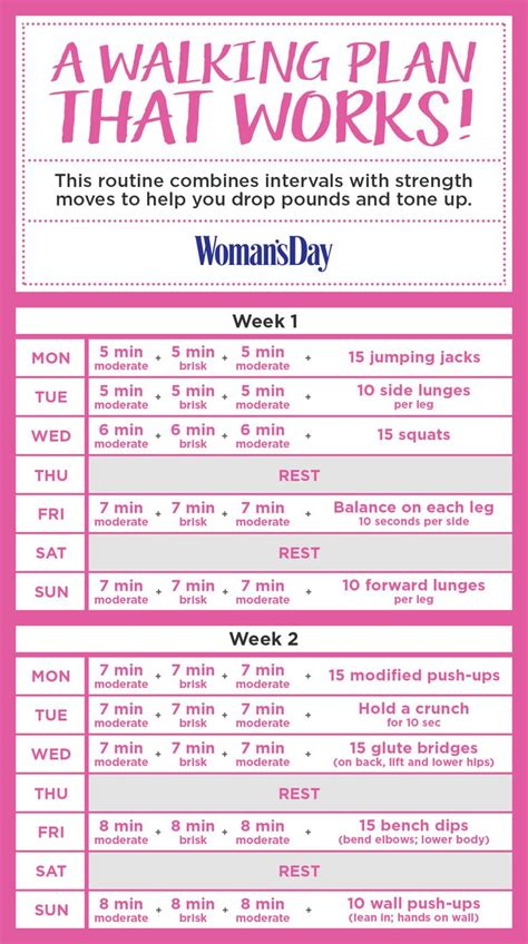 walking schedule for weight loss picture 1
