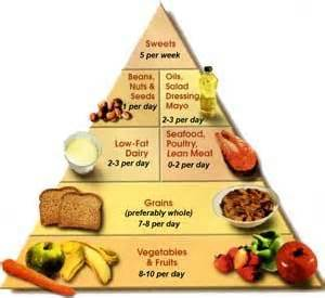 Dash diet lowers blood pressure picture 15