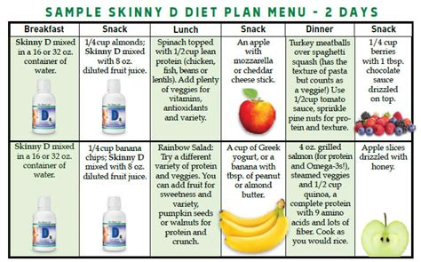 ultra metabolism weight loss plan picture 3