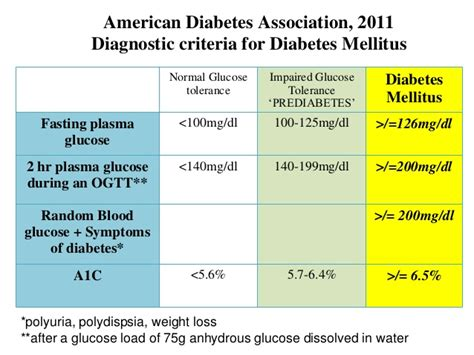 weight loss diet for a diabetic picture 4