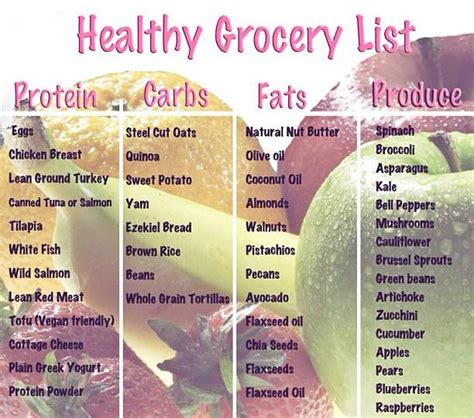 weight loss grocery list picture 6