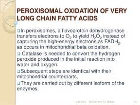 what is effect of redox fat picture 10