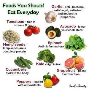 unlimited jumpstart veggie list picture 3
