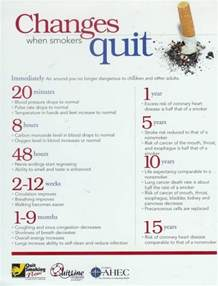 how long does it take to stop smoking picture 1