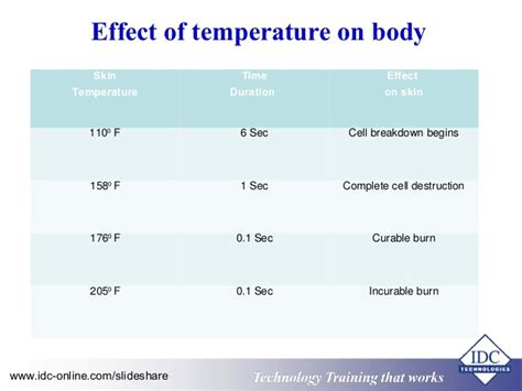 excess heat skin picture 10