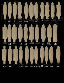 different kinds of penis shapes picture 5