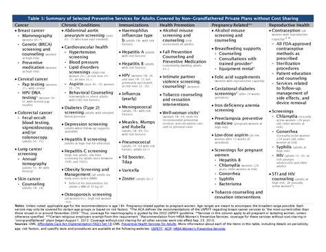 cigna health care plan picture 1