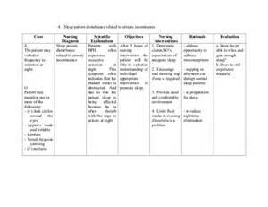 nursing care plan for urethral prolapse. picture 9