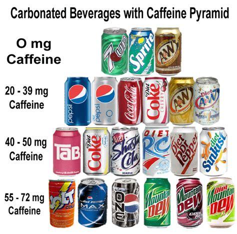 caffeine in diet pepsi picture 14