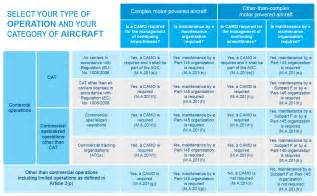 aging airplane inspection & maintenance baseline checklist picture 6