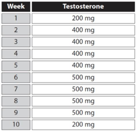 testosterone enanthate only cycle pct picture 3