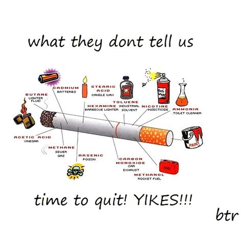 why do we gain weight when we stop smoking picture 4