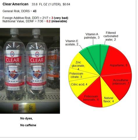 acai in diet soda picture 2