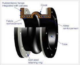 rubber expansion joints picture 11