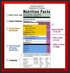 diet facts picture 6
