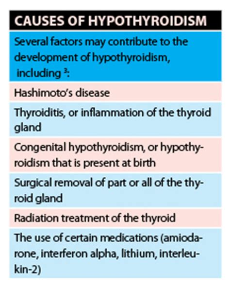 can taking too much thyroid cause goiter picture 6