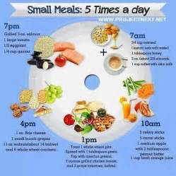 6 meals a day diet picture 6