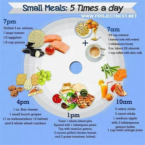 5day diabetic menu picture 1