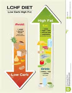 Cholesterol diet information low picture 14