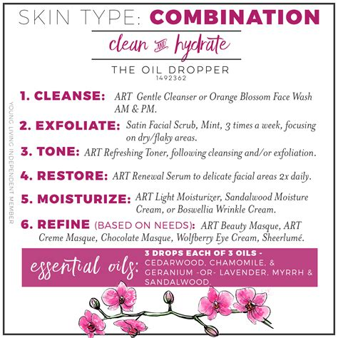 skin care regimens for 's picture 10
